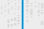最新CPU的效能排名|CPU天梯圖是怎麼樣的? 比較圖